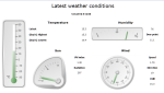 Weather conditions dashboard made with SSRS